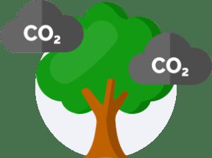 WasteHero CO2